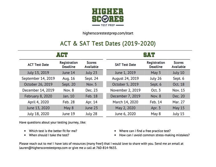 Woodside High School - Tests